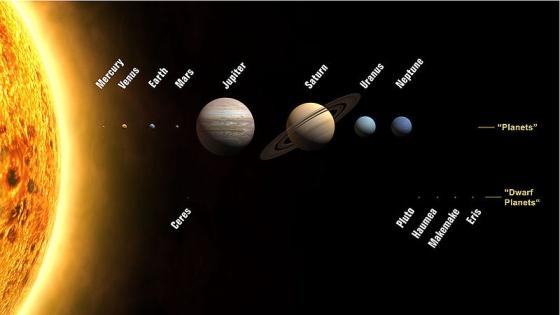 Fotoğraf http://www3.wooster.edu/physics/miller/solarsys/ internet sitesinden alınmıştır.